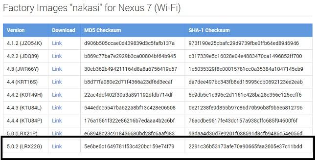 Android 5.0.2 Lollipop, Nexus 7 için Yayınlandı